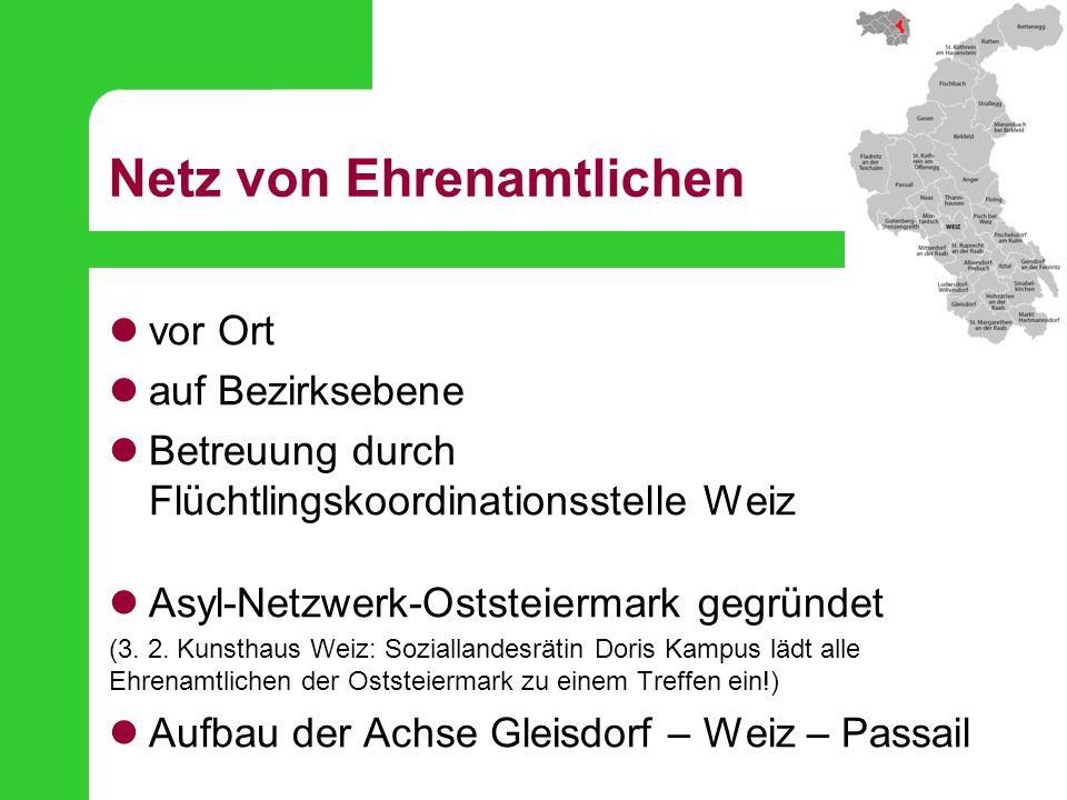 Netz von Ehrenamtlichen vor Ort auf Bezirksebene Betreuung durch Flüchtlingskoordinationsstelle Weiz Asyl-Netzwerk-Oststeiermark gegründet (3. 2. Kuns