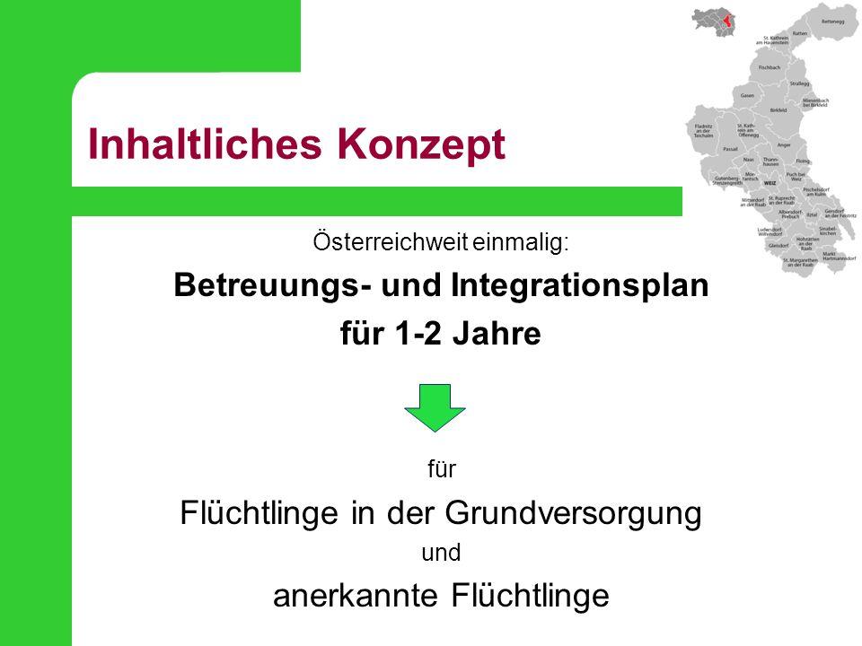 Inhaltliches Konzept Österreichweit einmalig: Betreuungs- und Integrationsplan für 1-2 Jahre für Flüchtlinge in der Grundversorgung und anerkannte Flü