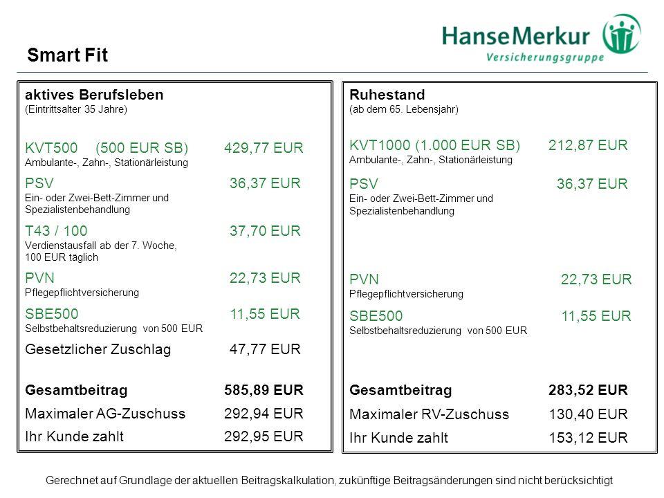 aktives Berufsleben (Eintrittsalter 35 Jahre) KVT500 (500 EUR SB)429,77 EUR Ambulante-, Zahn-, Stationärleistung PSV 36,37 EUR Ein- oder Zwei-Bett-Zim