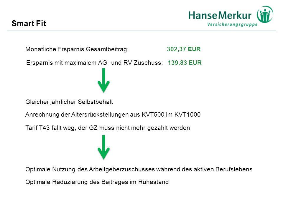 Gleicher jährlicher Selbstbehalt Anrechnung der Altersrückstellungen aus KVT500 im KVT1000 Tarif T43 fällt weg, der GZ muss nicht mehr gezahlt werden