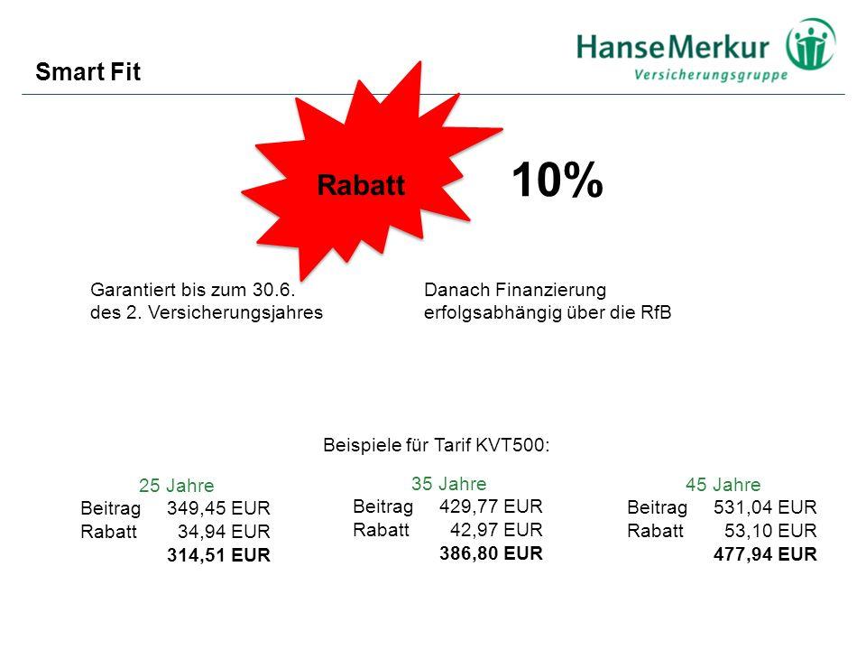 Smart Fit Rabatt Garantiert bis zum 30.6. des 2. Versicherungsjahres Danach Finanzierung erfolgsabhängig über die RfB 25 Jahre Beitrag349,45 EUR Rabat
