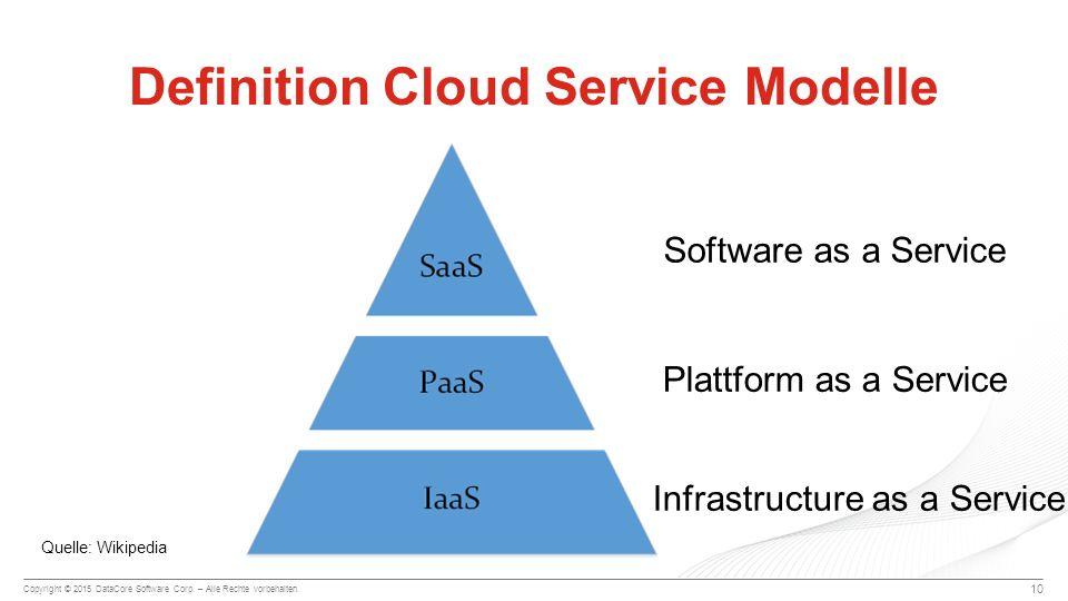 Copyright © 2015 DataCore Software Corp. – Alle Rechte vorbehalten. 10 Definition Cloud Service Modelle Quelle: Wikipedia Software as a Service Plattf