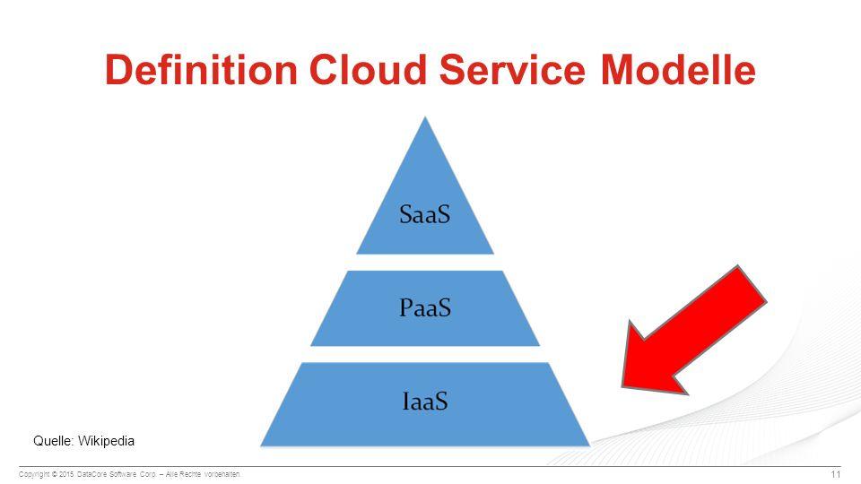 Copyright © 2015 DataCore Software Corp. – Alle Rechte vorbehalten. 11 Definition Cloud Service Modelle Quelle: Wikipedia