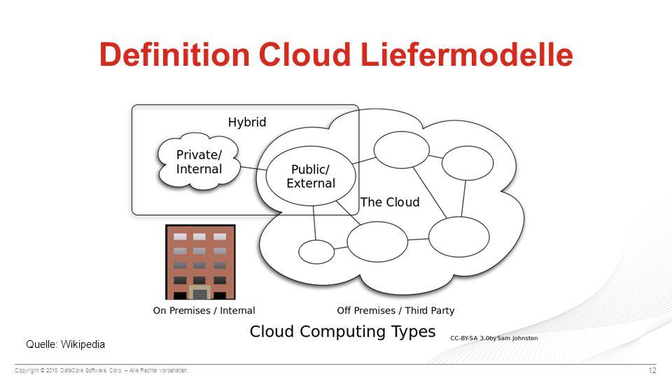 Copyright © 2015 DataCore Software Corp. – Alle Rechte vorbehalten. 12 Definition Cloud Liefermodelle Quelle: Wikipedia