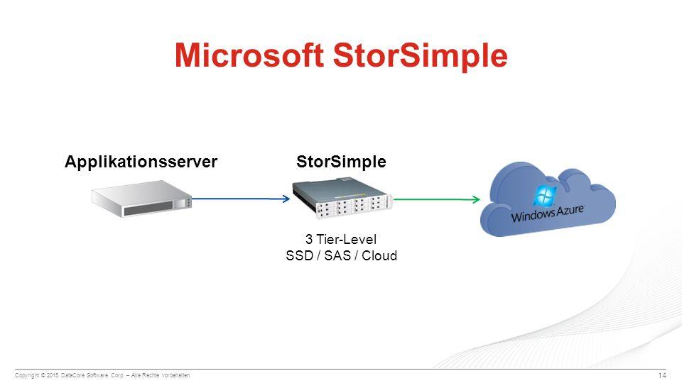 Copyright © 2015 DataCore Software Corp. – Alle Rechte vorbehalten. 14 Microsoft StorSimple ApplikationsserverStorSimple 3 Tier-Level SSD / SAS / Clou