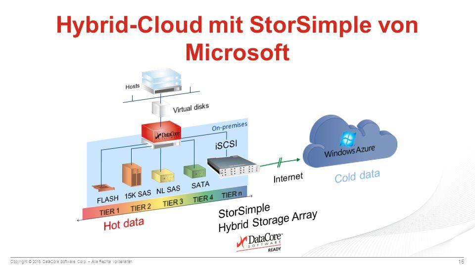 Copyright © 2015 DataCore Software Corp. – Alle Rechte vorbehalten. 15 Hybrid-Cloud mit StorSimple von Microsoft