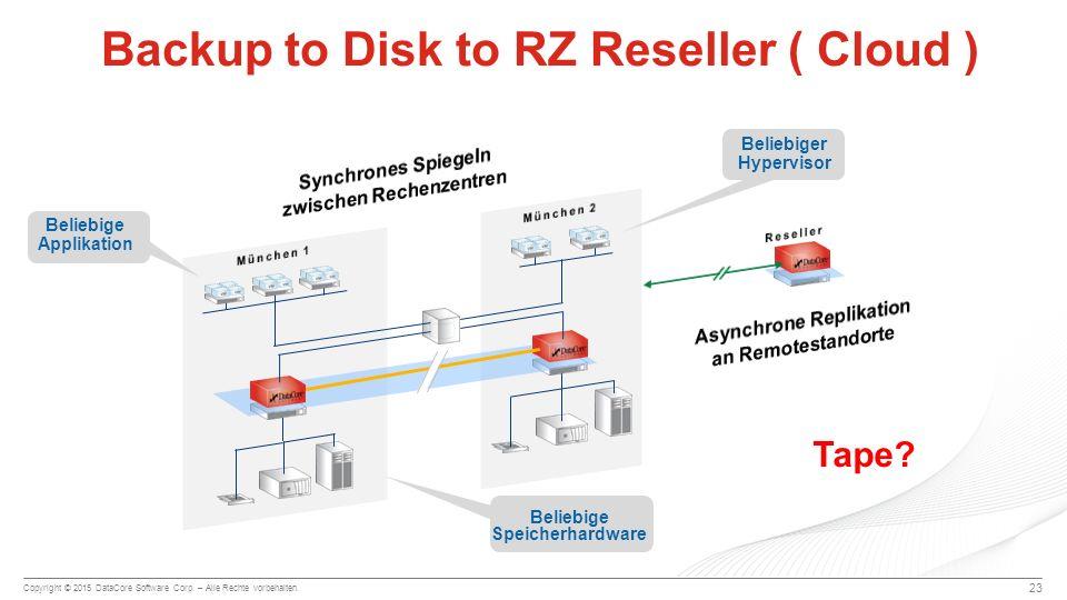 Copyright © 2015 DataCore Software Corp. – Alle Rechte vorbehalten. 23 Backup to Disk to RZ Reseller ( Cloud ) Beliebige Applikation Beliebiger Hyperv