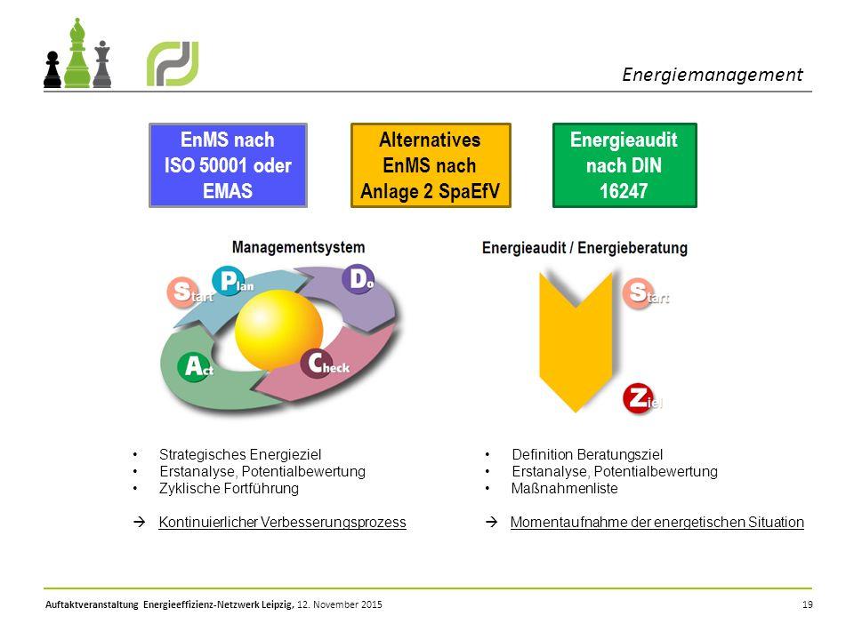 19 Energiemanagement Auftaktveranstaltung Energieeffizienz-Netzwerk Leipzig, 12. November 2015 EnMS nach ISO 50001 oder EMAS Alternatives EnMS nach An