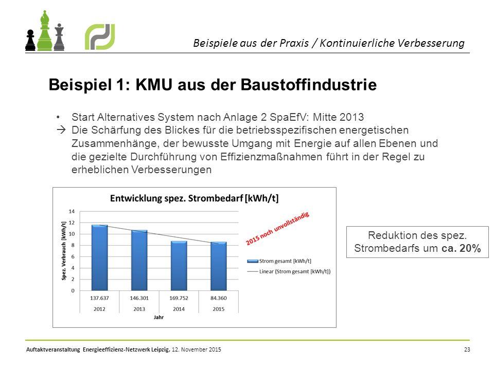 23 Beispiele aus der Praxis / Kontinuierliche Verbesserung Auftaktveranstaltung Energieeffizienz-Netzwerk Leipzig, 12. November 2015 Beispiel 1: KMU a