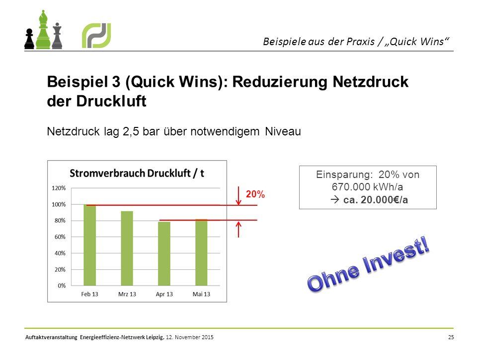 """25 Beispiele aus der Praxis / """"Quick Wins"""" Auftaktveranstaltung Energieeffizienz-Netzwerk Leipzig, 12. November 2015 Einsparung: 20% von 670.000 kWh/a"""