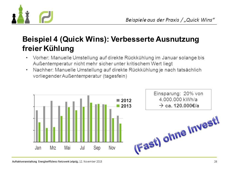"""26 Beispiele aus der Praxis / """"Quick Wins"""" Auftaktveranstaltung Energieeffizienz-Netzwerk Leipzig, 12. November 2015 Beispiel 4 (Quick Wins): Verbesse"""