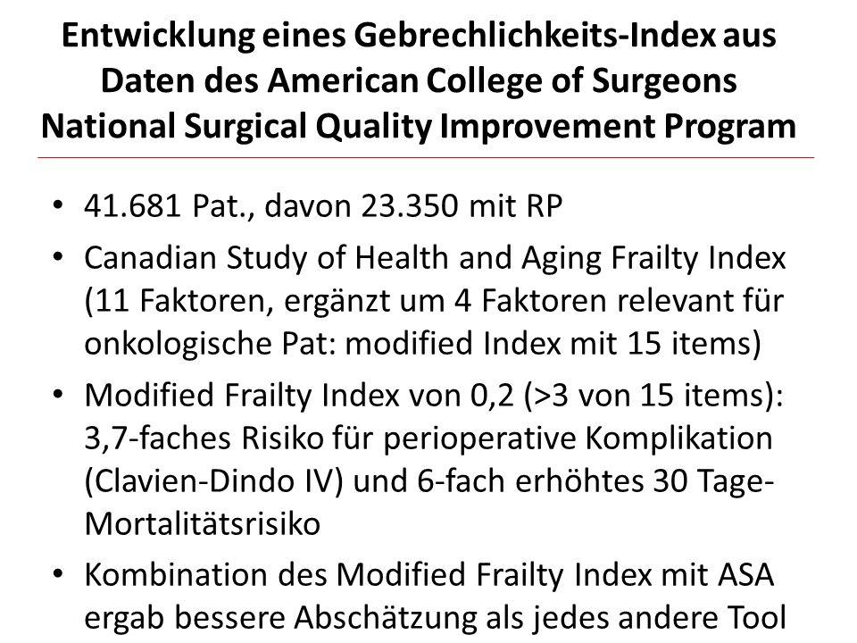 Entwicklung eines Gebrechlichkeits-Index aus Daten des American College of Surgeons National Surgical Quality Improvement Program 41.681 Pat., davon 2