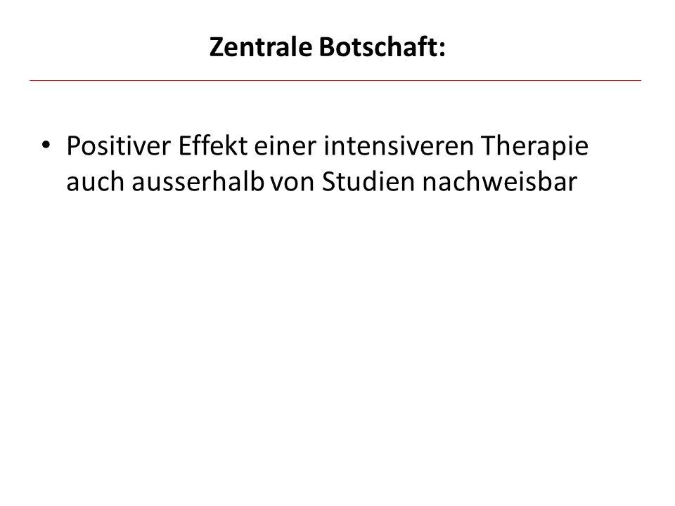 Positiver Effekt einer intensiveren Therapie auch ausserhalb von Studien nachweisbar Zentrale Botschaft: