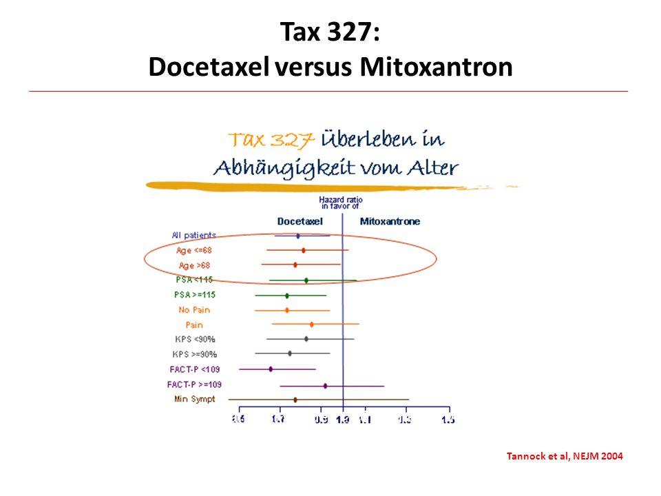 Tax 327: Docetaxel versus Mitoxantron Tannock et al, TAX 327-Studie, NEJM 2004 Einschlußkriterien: Karnofsky-Index  60, keine schweren Begleiterkrank