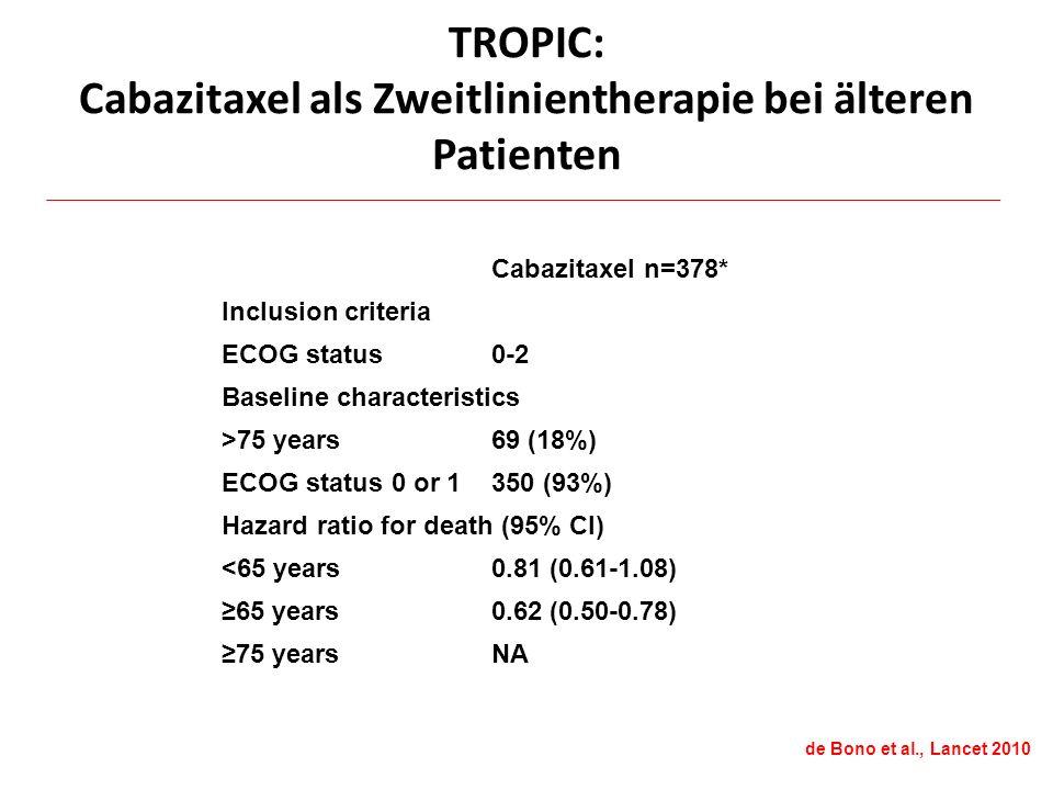 TROPIC: Cabazitaxel als Zweitlinientherapie bei älteren Patienten Cabazitaxel n=378* Inclusion criteria ECOG status0-2 Baseline characteristics >75 ye
