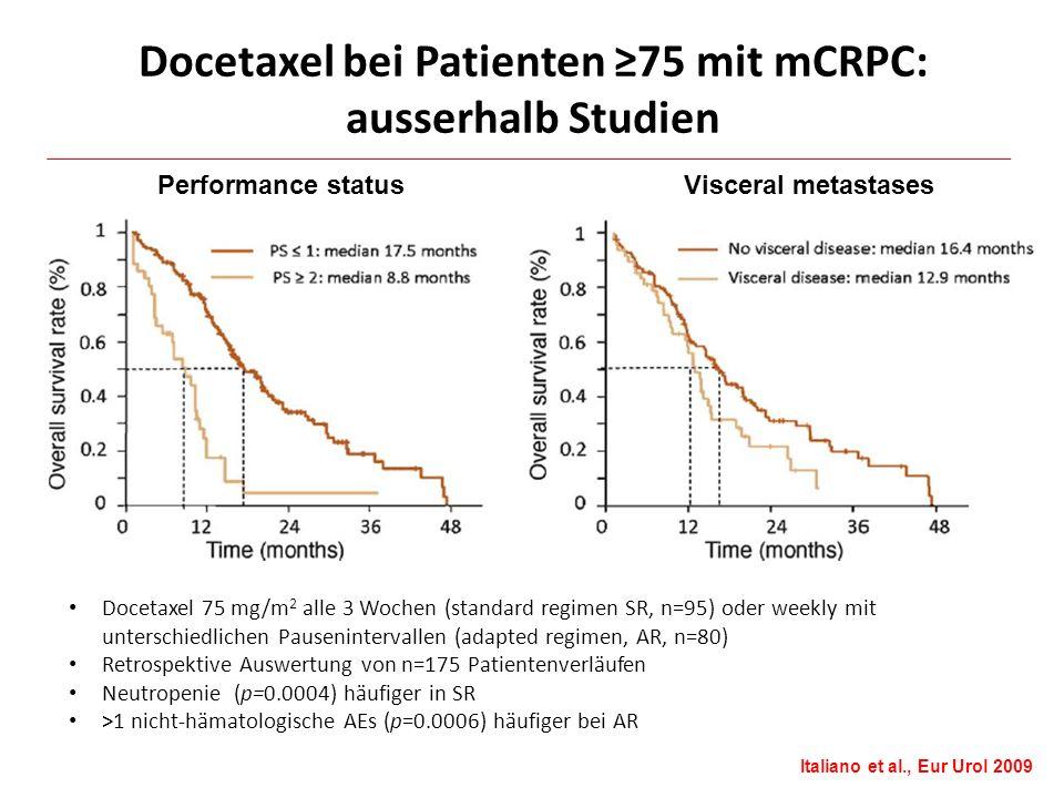 Docetaxel bei Patienten ≥75 mit mCRPC: ausserhalb Studien Performance statusVisceral metastases Docetaxel 75 mg/m 2 alle 3 Wochen (standard regimen SR