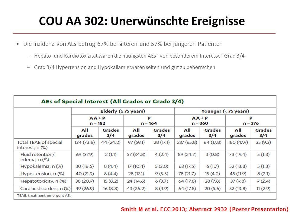 COU-AA-302 COU AA 302: Unerwünschte Ereignisse Smith M et al. ECC 2013; Abstract 2932 (Poster Presentation) Die Inzidenz von AEs betrug 67% bei ältere