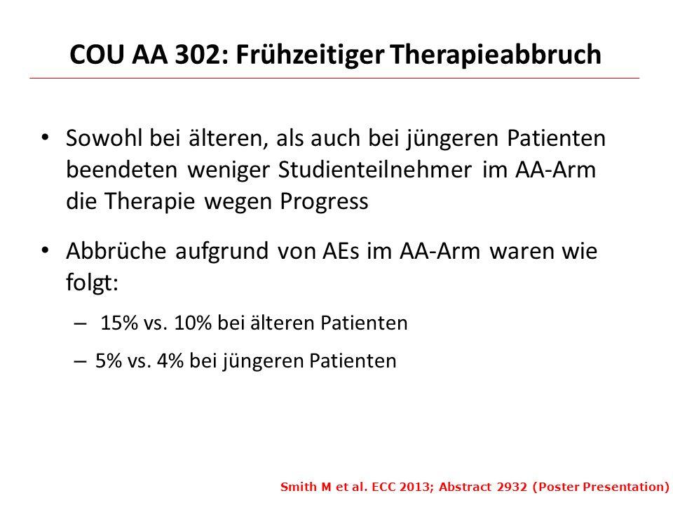 COU-AA-302 COU AA 302: Frühzeitiger Therapieabbruch Sowohl bei älteren, als auch bei jüngeren Patienten beendeten weniger Studienteilnehmer im AA-Arm