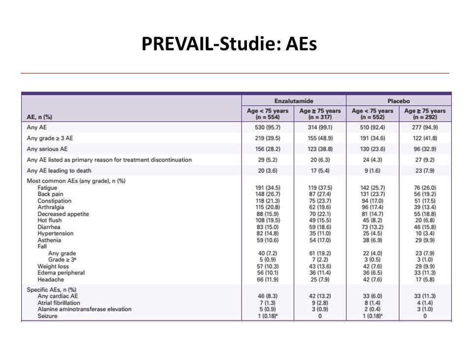 PREVAIL-Studie: AEs