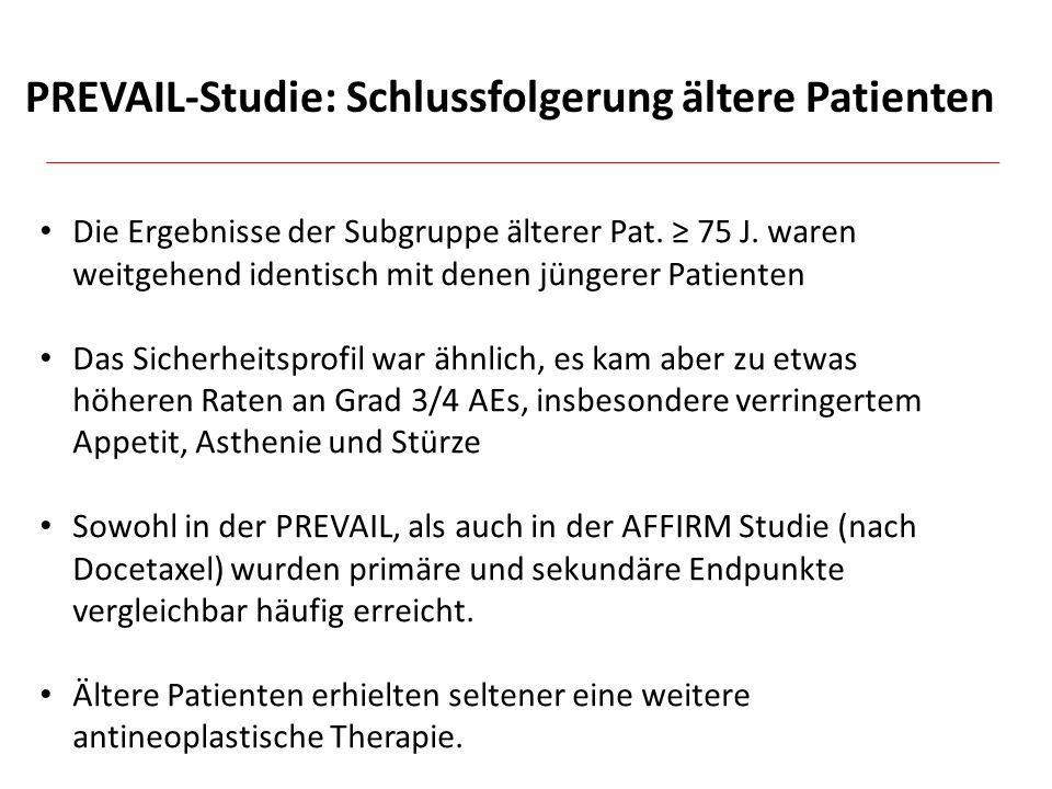 Die Ergebnisse der Subgruppe älterer Pat. ≥ 75 J. waren weitgehend identisch mit denen jüngerer Patienten Das Sicherheitsprofil war ähnlich, es kam ab