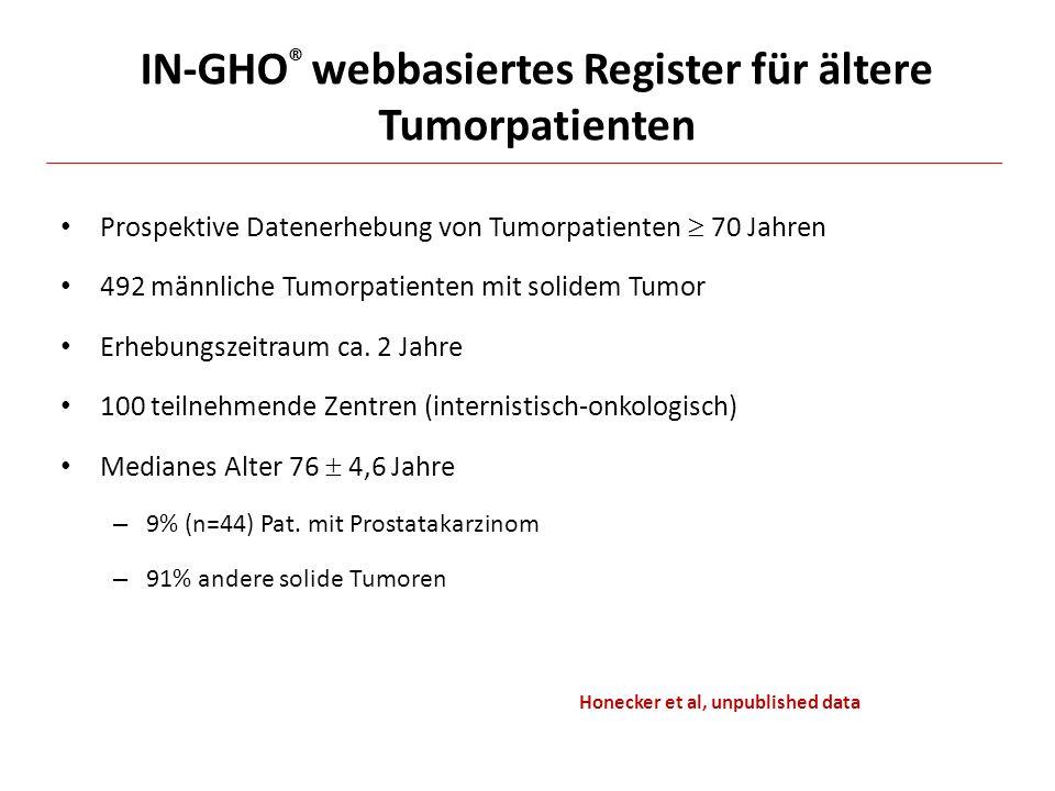 IN-GHO ® webbasiertes Register für ältere Tumorpatienten Prospektive Datenerhebung von Tumorpatienten  70 Jahren 492 männliche Tumorpatienten mit sol
