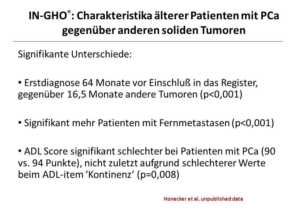 IN-GHO ® : Charakteristika älterer Patienten mit PCa gegenüber anderen soliden Tumoren Signifikante Unterschiede: Erstdiagnose 64 Monate vor Einschluß