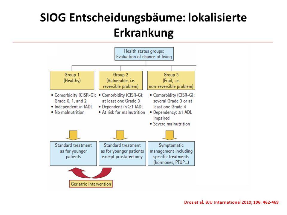 SIOG Entscheidungsbäume: lokalisierte Erkrankung Droz et al. BJU International 2010; 106: 462-469