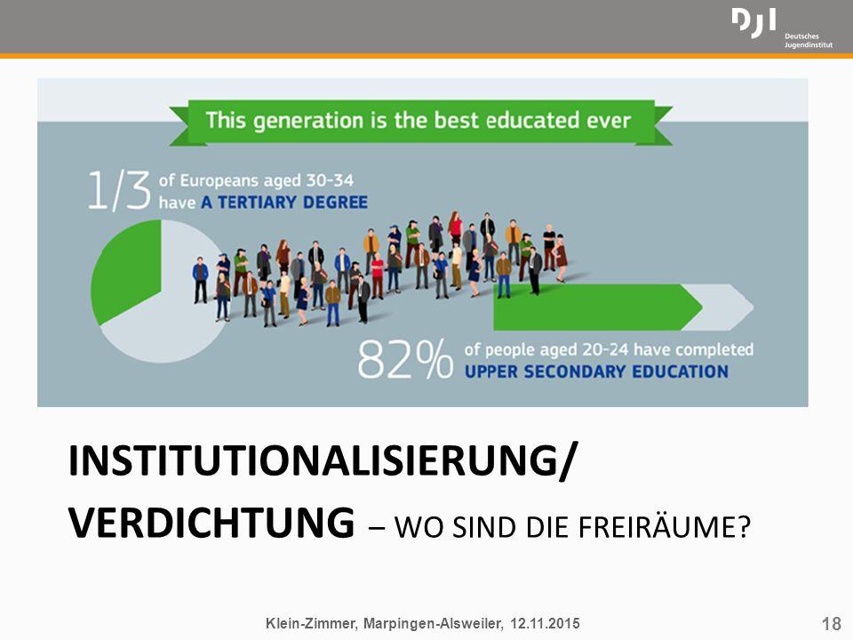 18 INSTITUTIONALISIERUNG/ VERDICHTUNG – WO SIND DIE FREIRÄUME? Klein-Zimmer, Marpingen-Alsweiler, 12.11.2015