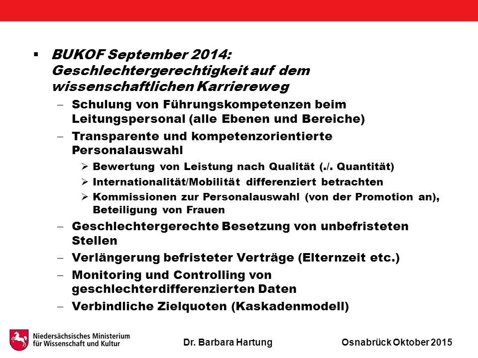 Dr. Barbara HartungOsnabrück Oktober 2015  BUKOF September 2014: Geschlechtergerechtigkeit auf dem wissenschaftlichen Karriereweg  Schulung von Führ