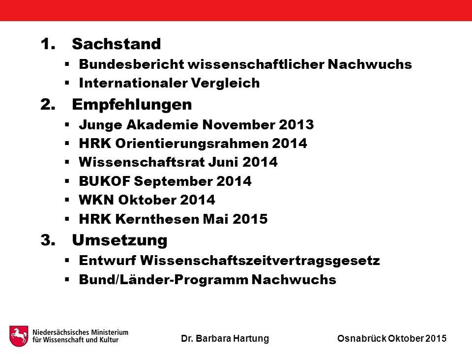Dr. Barbara HartungOsnabrück Oktober 2015 1.Sachstand  Bundesbericht wissenschaftlicher Nachwuchs  Internationaler Vergleich 2.Empfehlungen  Junge