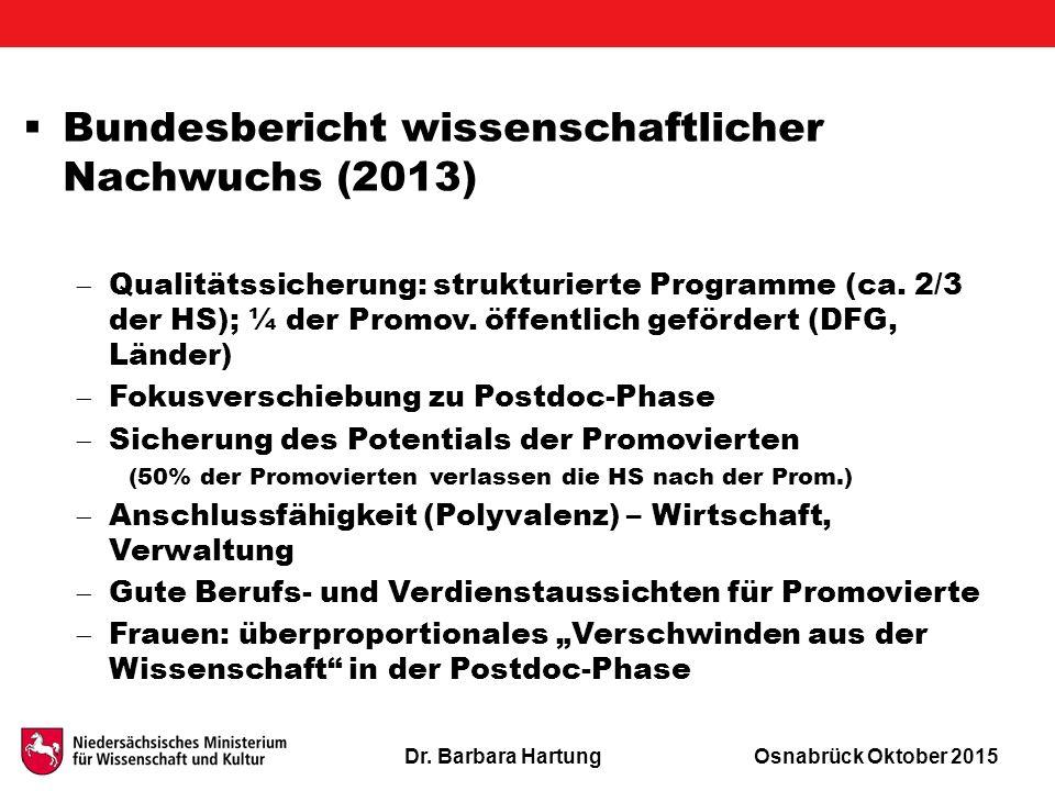 Dr. Barbara HartungOsnabrück Oktober 2015  Bundesbericht wissenschaftlicher Nachwuchs (2013)  Qualitätssicherung: strukturierte Programme (ca. 2/3 d