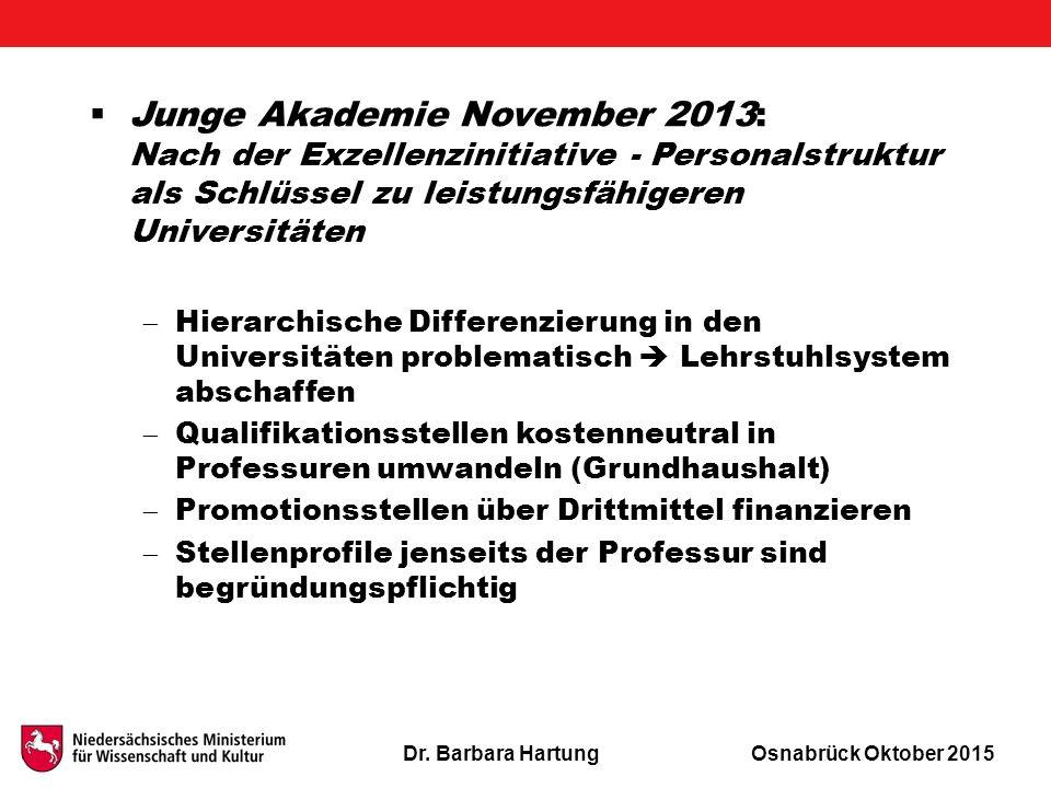 Dr. Barbara HartungOsnabrück Oktober 2015  Junge Akademie November 2013: Nach der Exzellenzinitiative - Personalstruktur als Schlüssel zu leistungsfä