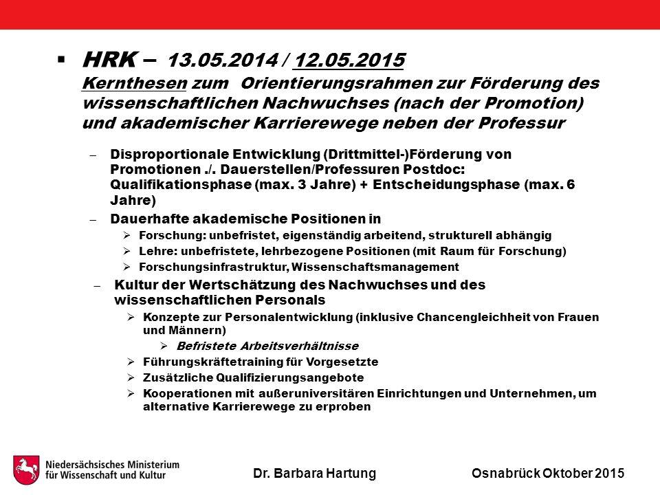 Dr. Barbara HartungOsnabrück Oktober 2015  HRK – 13.05.2014 / 12.05.2015 Kernthesen zum Orientierungsrahmen zur Förderung des wissenschaftlichen Nach