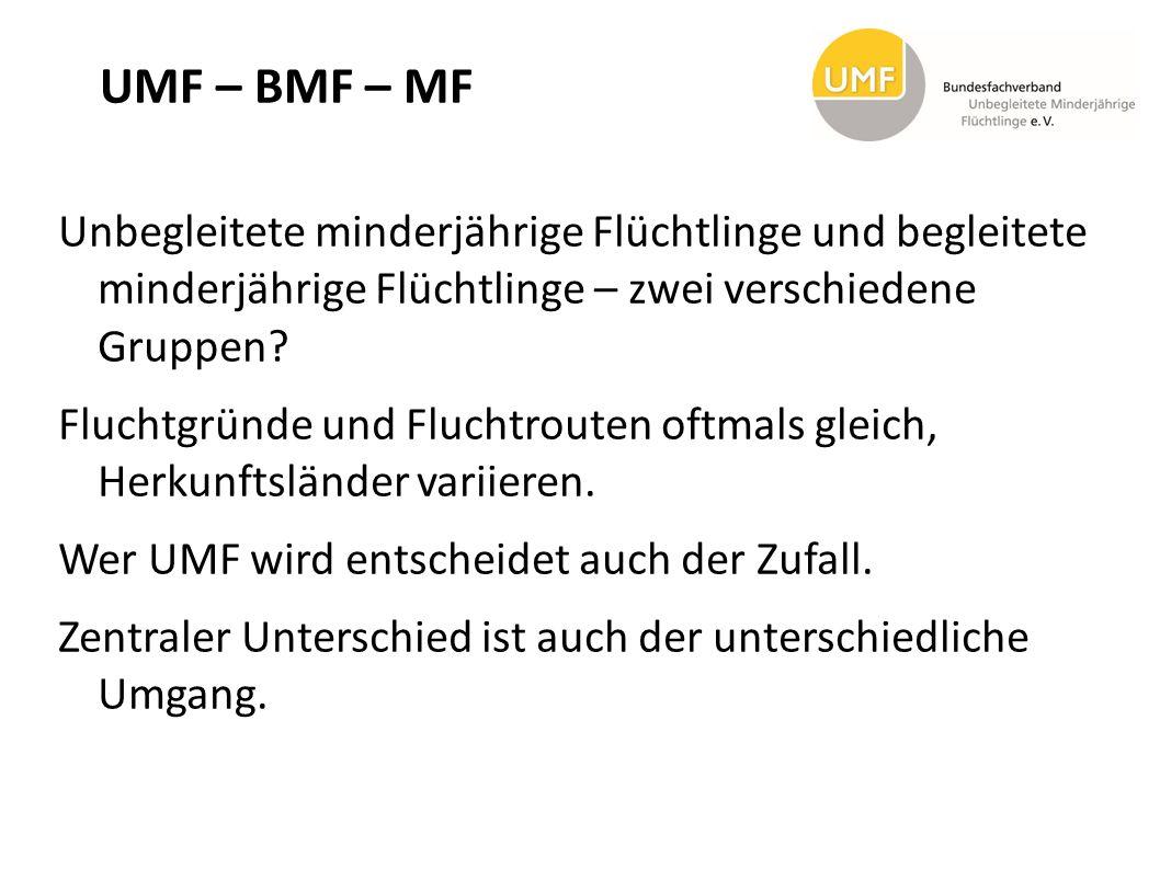 UMF – BMF – MF Unbegleitete minderjährige Flüchtlinge und begleitete minderjährige Flüchtlinge – zwei verschiedene Gruppen? Fluchtgründe und Fluchtrou