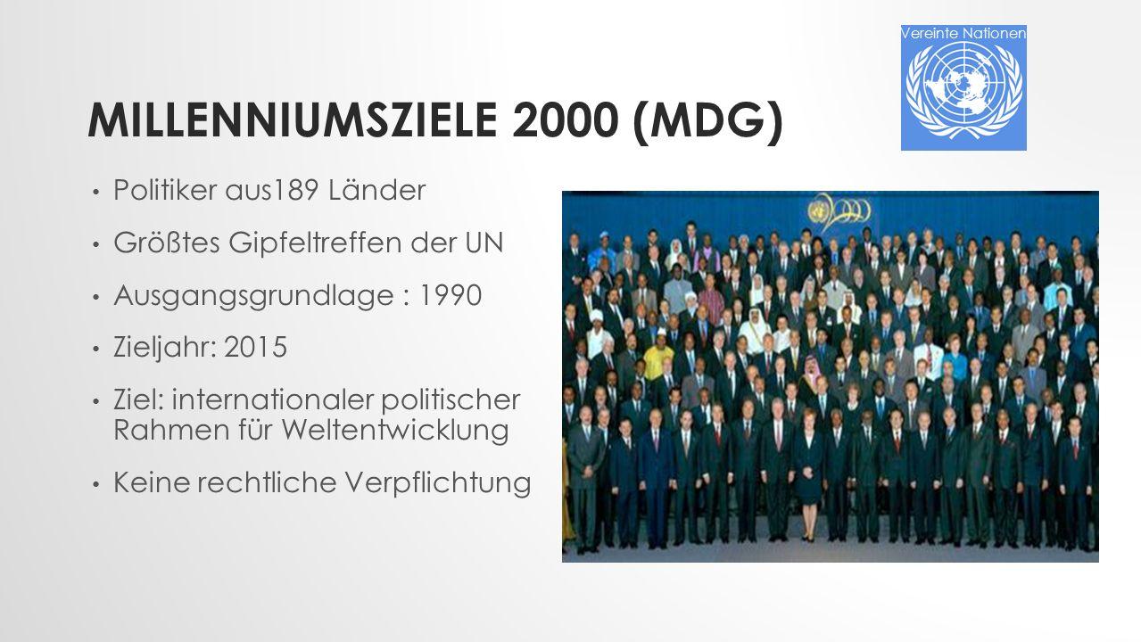 MILLENNIUMSZIELE 2000 (MDG) Politiker aus189 Länder Größtes Gipfeltreffen der UN Ausgangsgrundlage : 1990 Zieljahr: 2015 Ziel: internationaler politischer Rahmen für Weltentwicklung Keine rechtliche Verpflichtung Vereinte Nationen