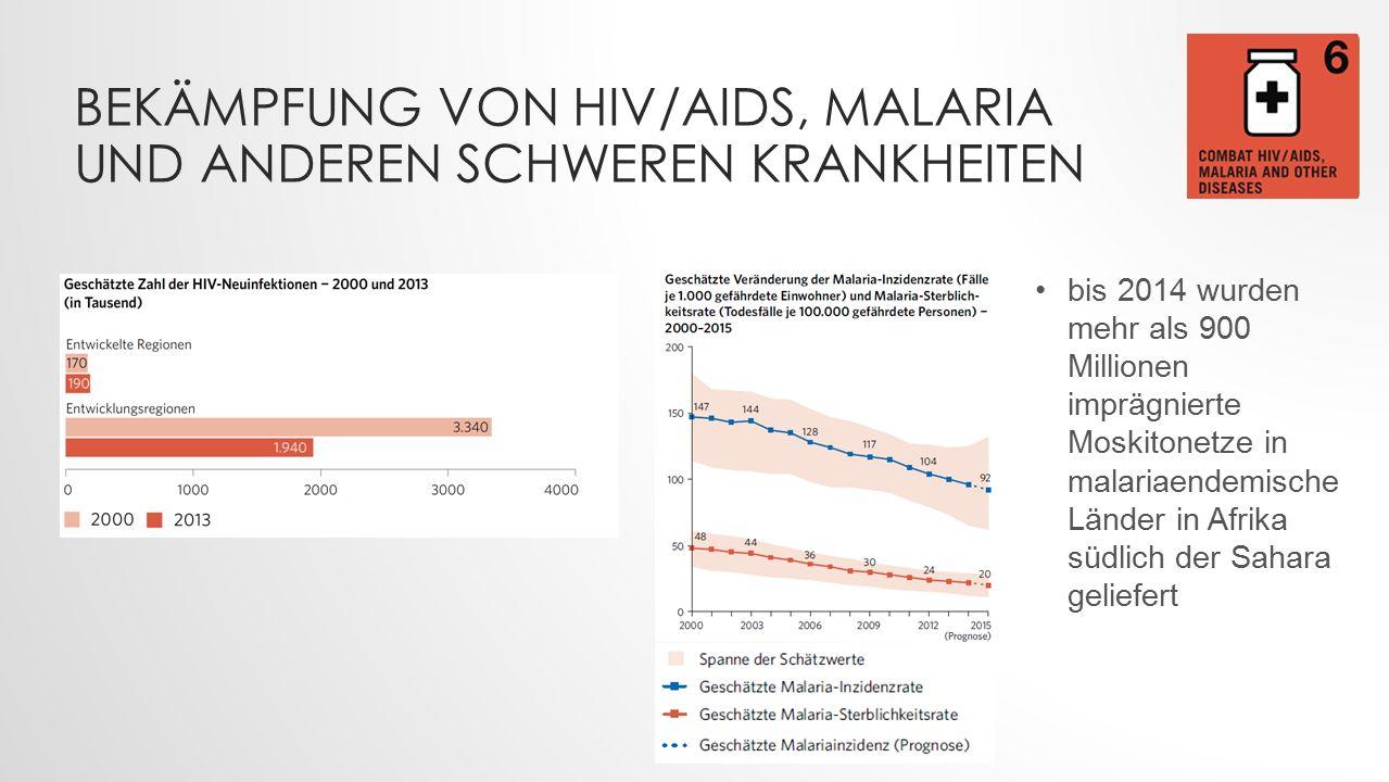 BEKÄMPFUNG VON HIV/AIDS, MALARIA UND ANDEREN SCHWEREN KRANKHEITEN bis 2014 wurden mehr als 900 Millionen imprägnierte Moskitonetze in malariaendemische Länder in Afrika südlich der Sahara geliefert