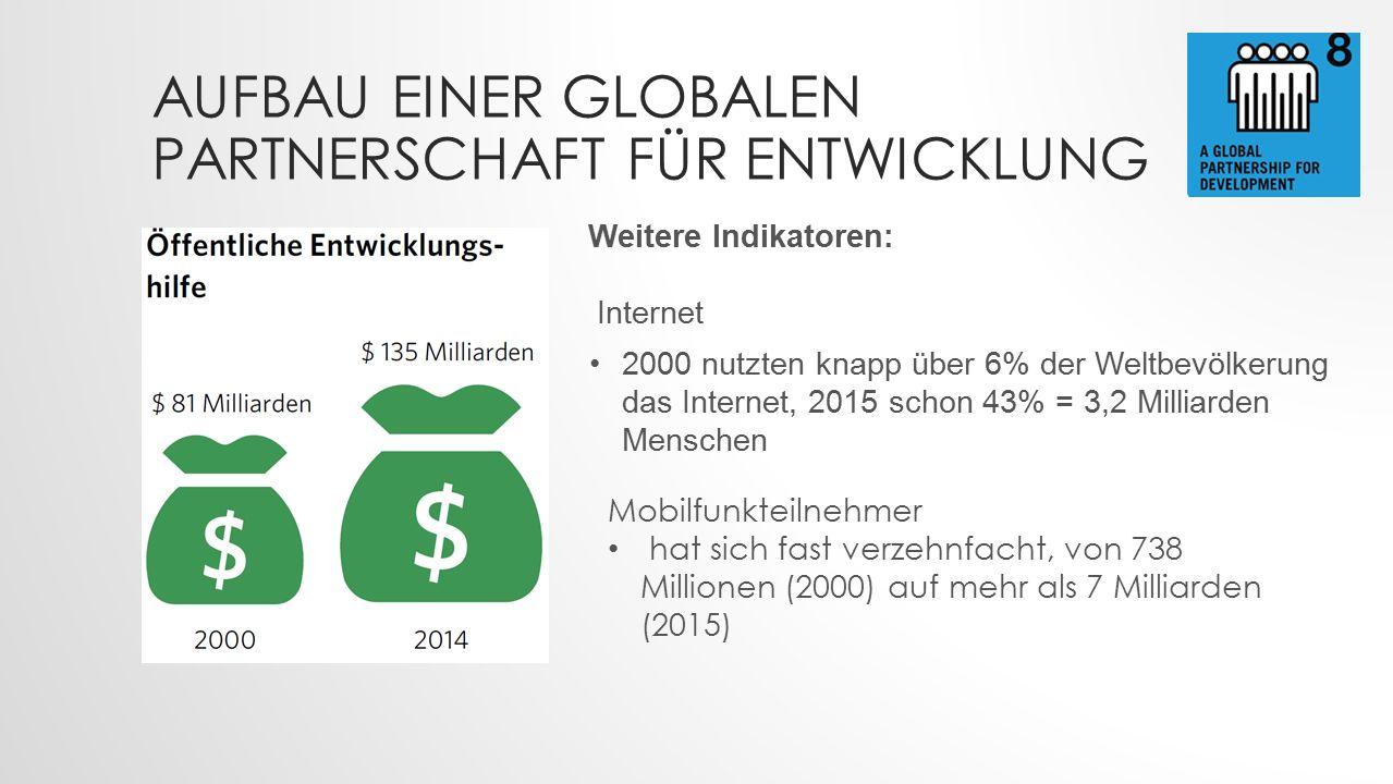 AUFBAU EINER GLOBALEN PARTNERSCHAFT FÜR ENTWICKLUNG 2000 nutzten knapp über 6% der Weltbevölkerung das Internet, 2015 schon 43% = 3,2 Milliarden Menschen Weitere Indikatoren: Internet Mobilfunkteilnehmer hat sich fast verzehnfacht, von 738 Millionen (2000) auf mehr als 7 Milliarden (2015)