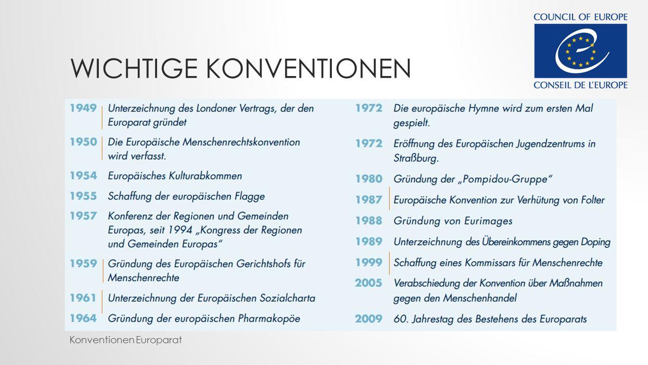 WICHTIGE KONVENTIONEN Konventionen Europarat