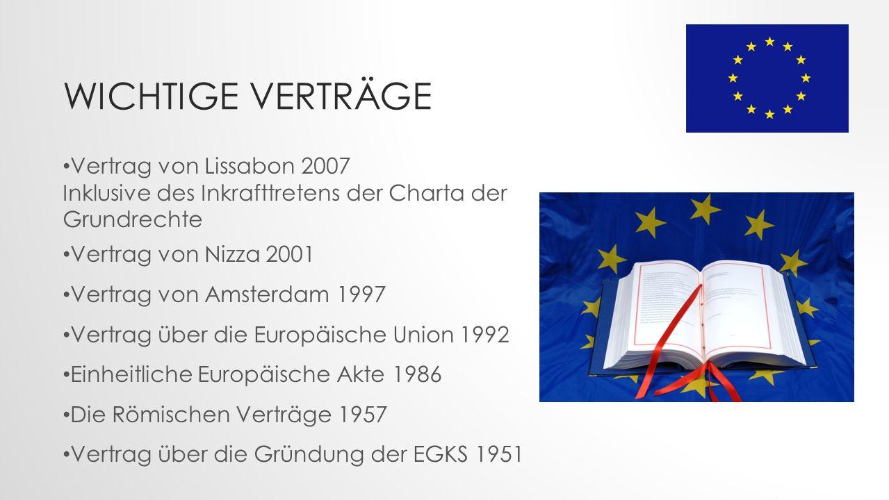 WICHTIGE VERTRÄGE Vertrag von Lissabon 2007 Inklusive des Inkrafttretens der Charta der Grundrechte Vertrag von Nizza 2001 Vertrag von Amsterdam 1997 Vertrag über die Europäische Union 1992 Einheitliche Europäische Akte 1986 Die Römischen Verträge 1957 Vertrag über die Gründung der EGKS 1951