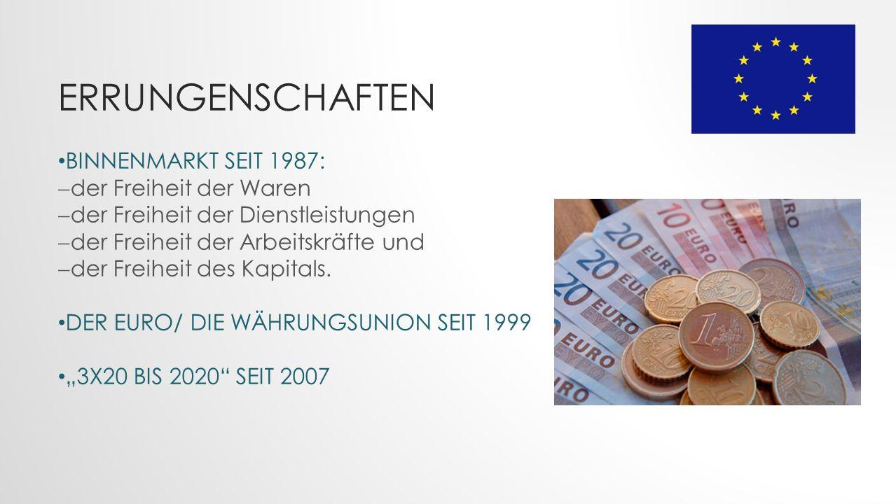 ERRUNGENSCHAFTEN BINNENMARKT SEIT 1987:  der Freiheit der Waren  der Freiheit der Dienstleistungen  der Freiheit der Arbeitskräfte und  der Freiheit des Kapitals.
