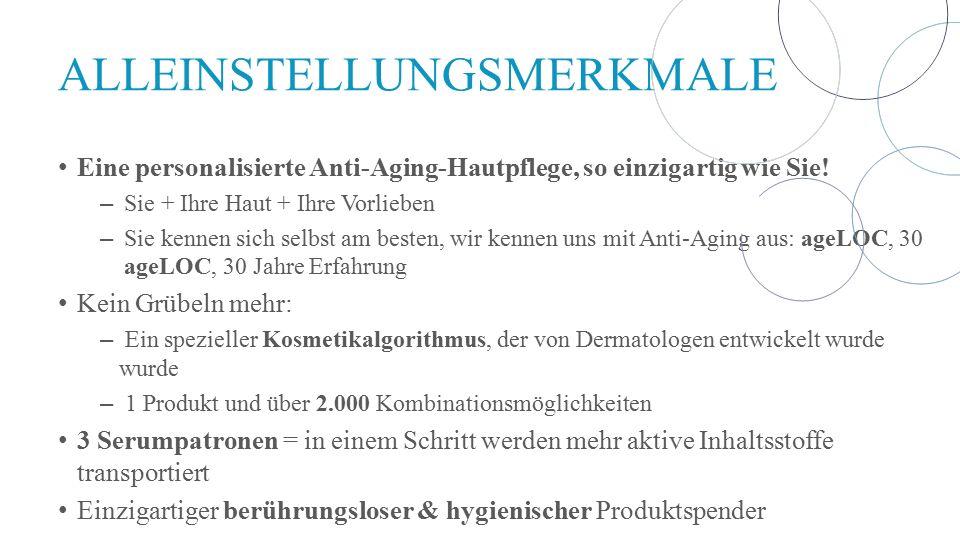 ALLEINSTELLUNGSMERKMALE Eine personalisierte Anti-Aging-Hautpflege, so einzigartig wie Sie! –Sie + Ihre Haut + Ihre Vorlieben –Sie kennen sich selbst