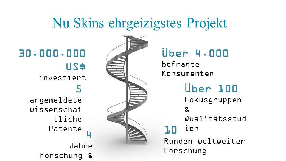 Nu Skins ehrgeizigstes Projekt 5 angemeldete wissenschaf tliche Patente 4 Jahre Forschung & Entwicklung 30.000.000 US$ investiert 10 Runden weltweiter