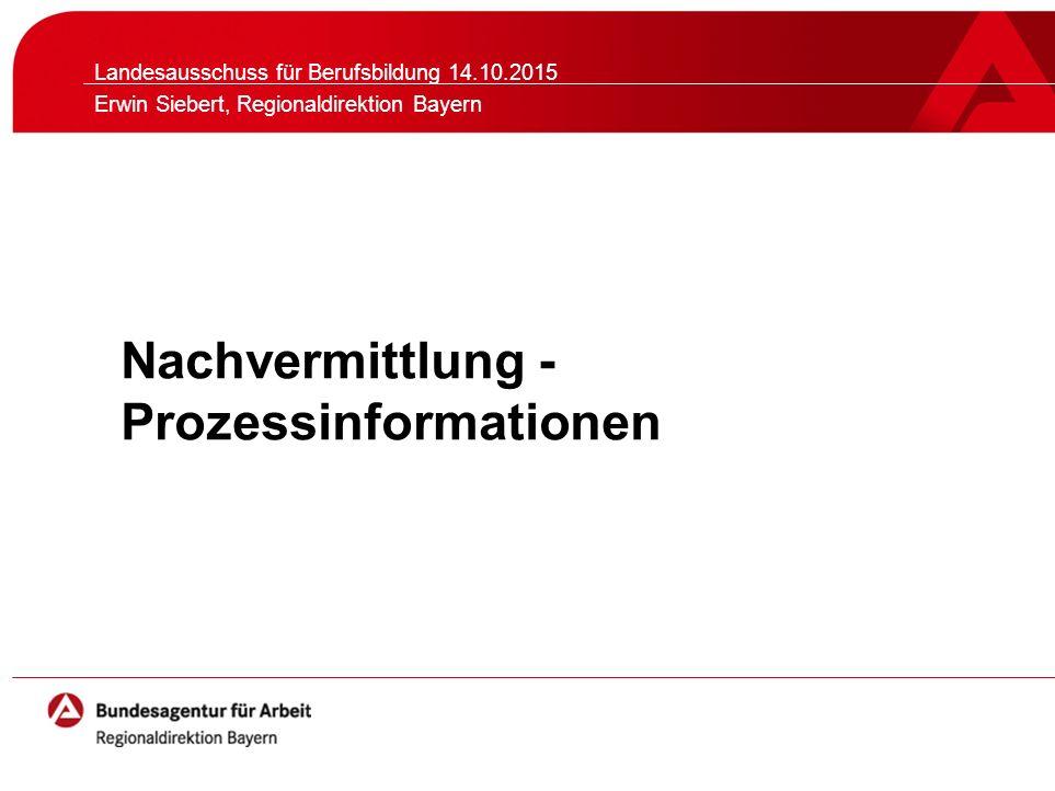 Nachvermittlung - Prozessinformationen Landesausschuss für Berufsbildung 14.10.2015 Erwin Siebert, Regionaldirektion Bayern