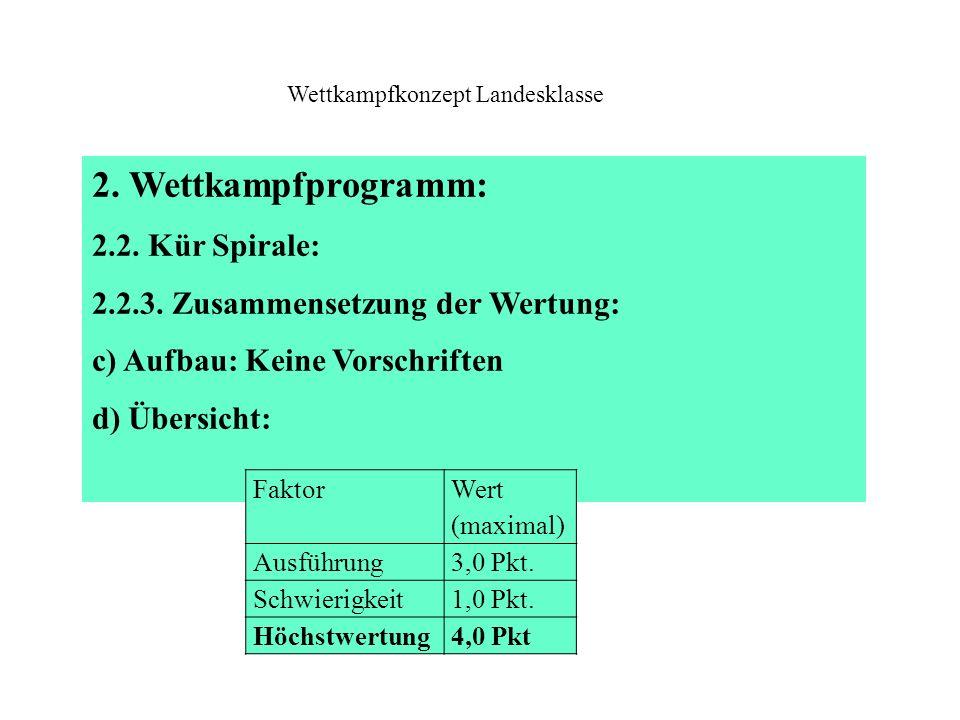 2. Wettkampfprogramm: 2.2. Kür Spirale: 2.2.3.