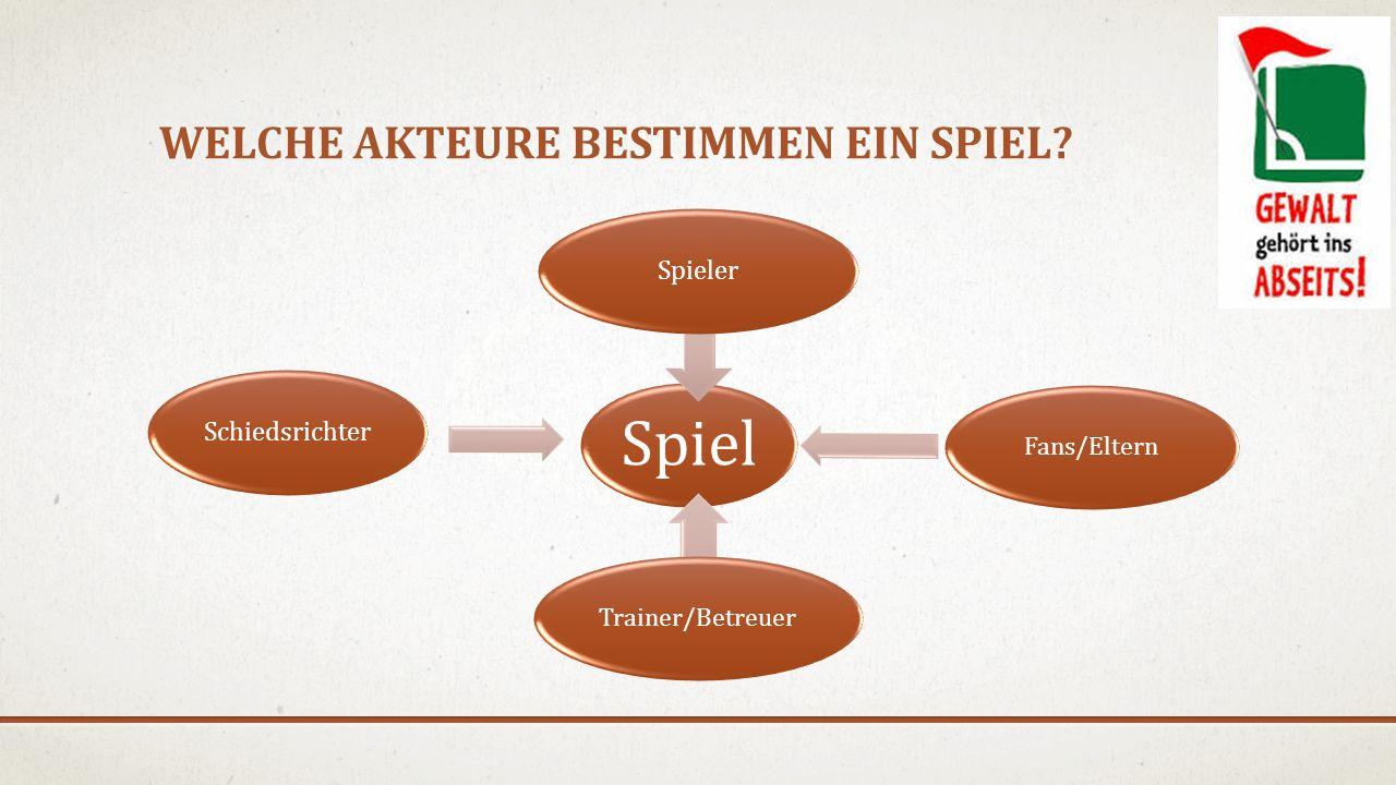 WELCHE AKTEURE BESTIMMEN EIN SPIEL? Spiel SpielerSchiedsrichter Trainer/BetreuerFans/Eltern