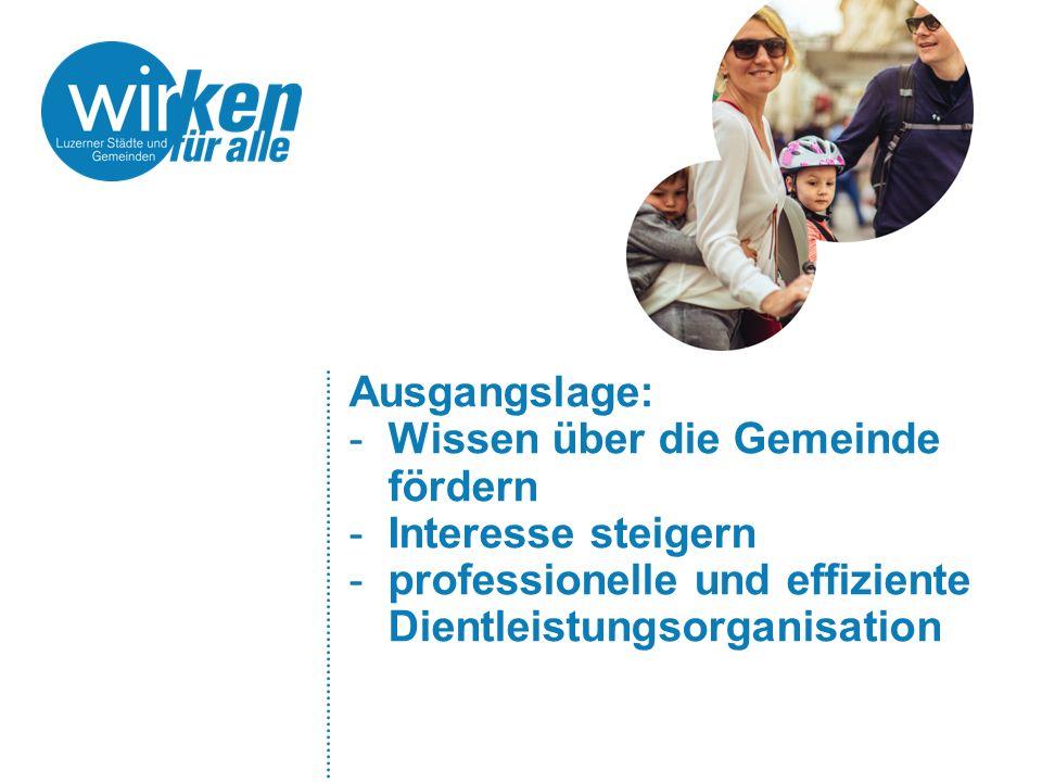 Ausgangslage: -Wissen über die Gemeinde fördern -Interesse steigern -professionelle und effiziente Dientleistungsorganisation