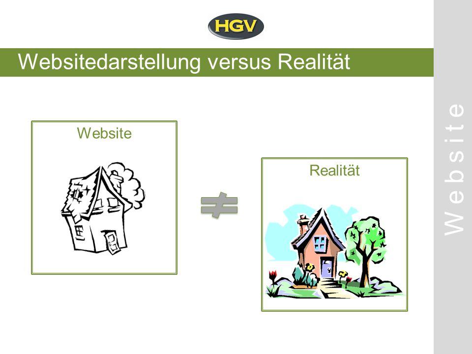 Websitedarstellung versus Realität Website Realität