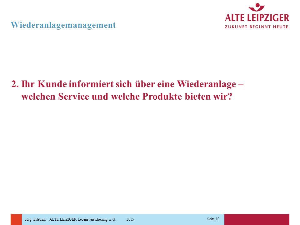 Jörg Erlebach · ALTE LEIZIGER Lebensversicherung a. G. 2015 Seite 10 Wiederanlagemanagement 2. Ihr Kunde informiert sich über eine Wiederanlage – welc