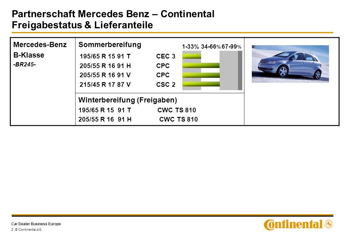 Car Dealer Business Europe Partnerschaft Mercedes Benz – Continental Freigabestatus & Lieferanteile 2 © Continental AG Mercedes-Benz B-Klasse -BR245- Sommerbereifung Winterbereifung (Freigaben) 195/65 R 15 91 T CWC TS 810 205/55 R 16 91 H CWC TS 810 195/65 R 15 91 T CEC 3 205/55 R 16 91 H CPC 205/55 R 16 91 V CPC 215/45 R 17 87 V CSC 2 1-33%34-66 % 67-99 %