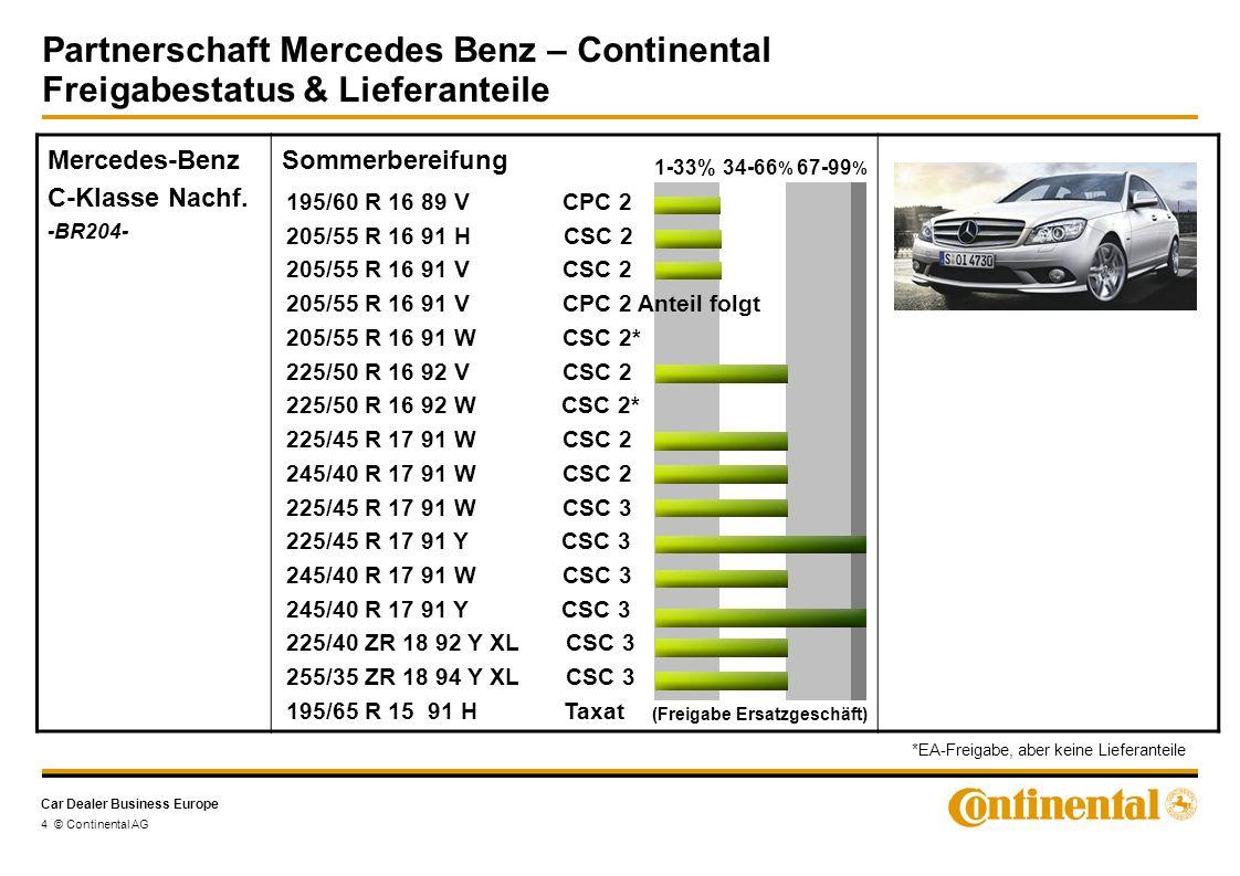 Car Dealer Business Europe Partnerschaft Mercedes Benz – Continental Freigabestatus & Lieferanteile 4 © Continental AG Mercedes-Benz C-Klasse Nachf.